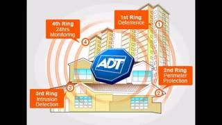 ADT Business and Commercial Security Systems, ADT Business, Finance and banking
