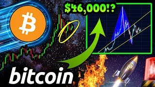 MASSIVE Bitcoin Move Incoming! $46k BTC THIS YEAR if THIS PATTERN Plays Out!