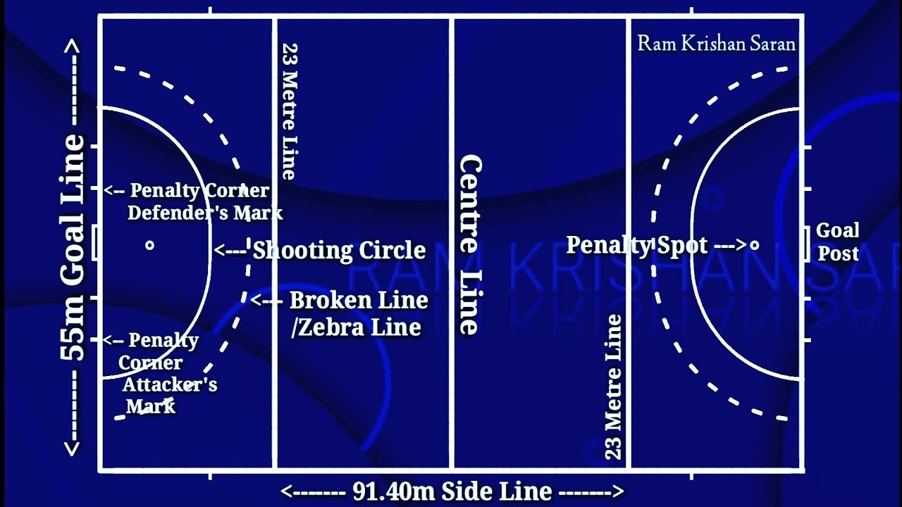 Volleyball Court Marking Plan How To Mark Volleyball Court Volleyball Court Latest Updated Youtube