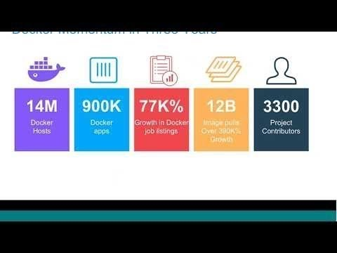 Docker EE Overview and Demo [French]
