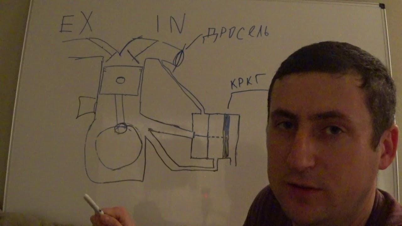 Клапан рециркуляции картерных газов, устройство и принцип работы