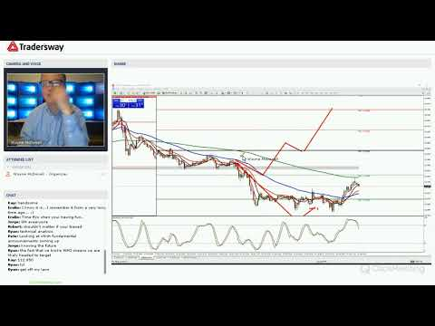 Forex Trading Strategy Webinar Video For Today: (LIVE Tuesday October 31, 2017)