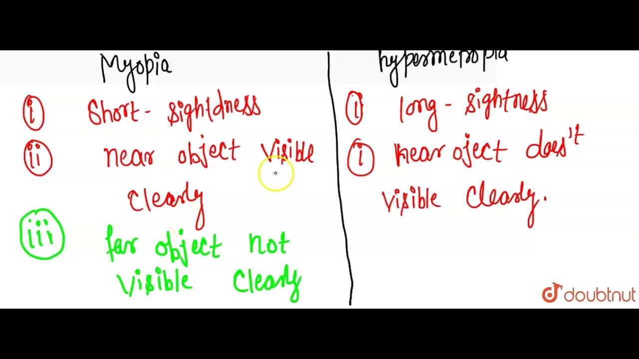 hyperopia kockázati tényezők