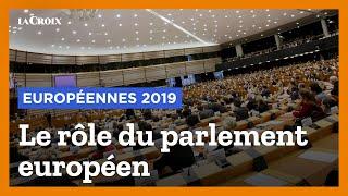 Quel est le rôle du Parlement européen ?