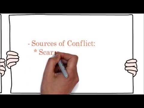 69. PMP | project team conflict management | conflict resolution techniques | Source of conflict