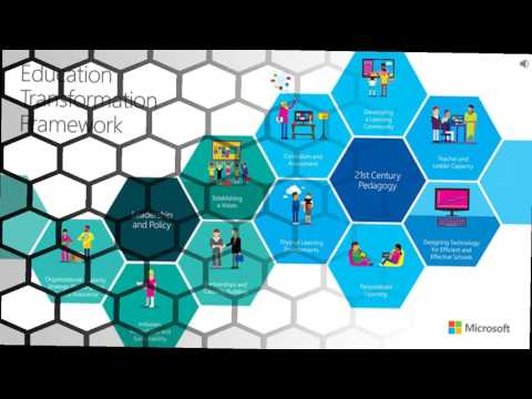 Microsoft Certified Educator Show and Tell