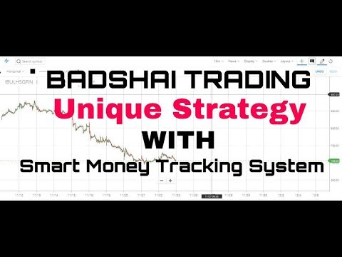 Unique Intraday Strategy Introduction to Smart Money Tracking System