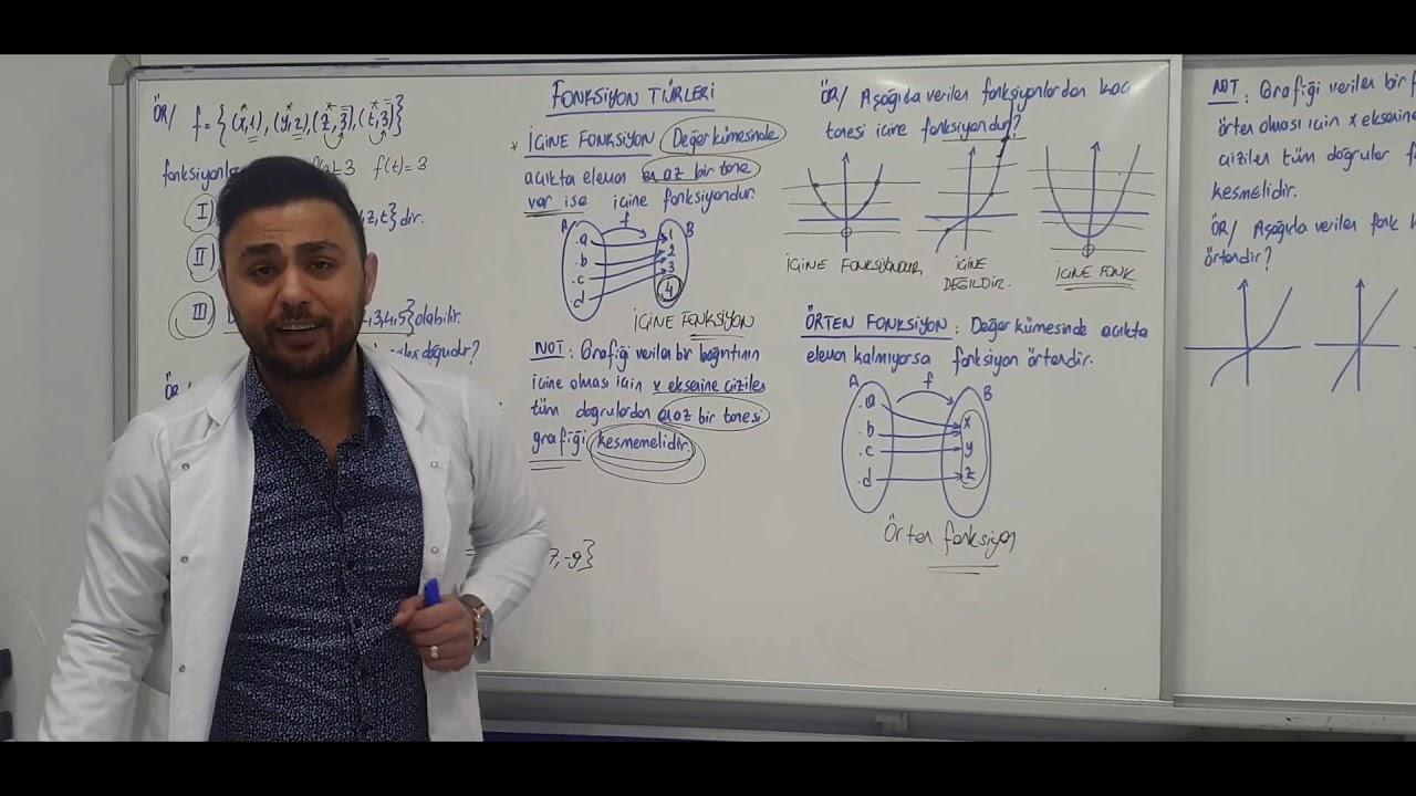 TYT - AYT - Ders: Matematik - Konu: Fonsiyonlar 2 - Öğretmen: Hakan AVCU