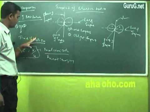 Dynamics impact mechanics penetration