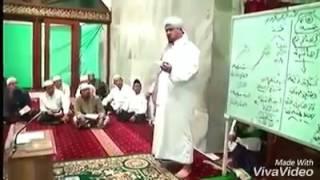 Hukum memakai sorban saat sholat | Habib Alwi bin Abdurrahman Al Habsyi