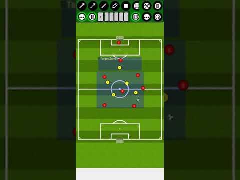 Game Management Vs Finding an equaliser