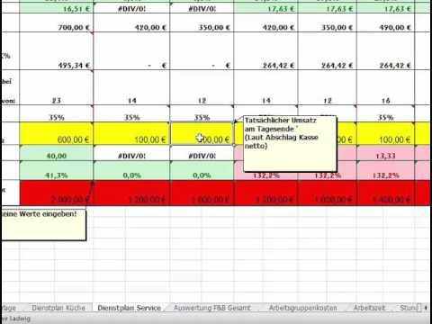 Anleitung für unsere Wirtschaftliche Mitarbeitereinsatzplanung in Excel mit Kennzahlen