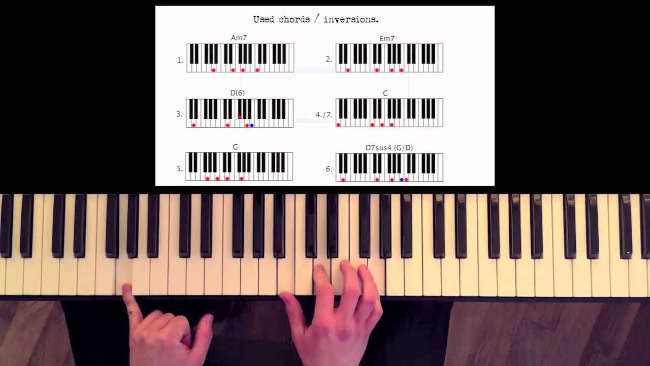 How to play: Changes / The way it is. Original Piano ...