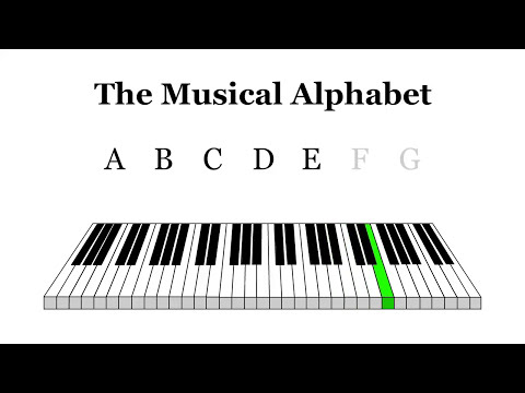 Music Theory Education - Musical Alphabet