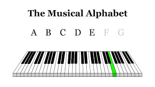 What is the Musical Alphabet? // Music Theory Education