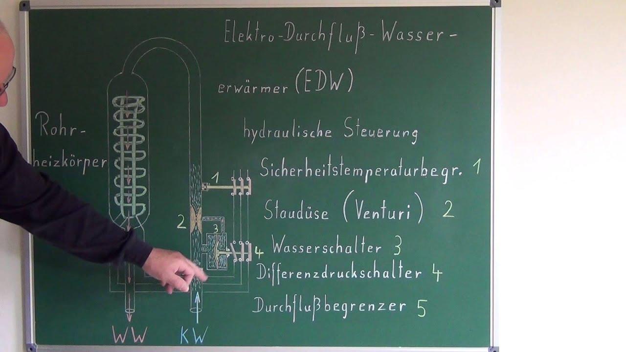 Großartig Inline Drahtspleißung Galerie - Elektrische Schaltplan ...