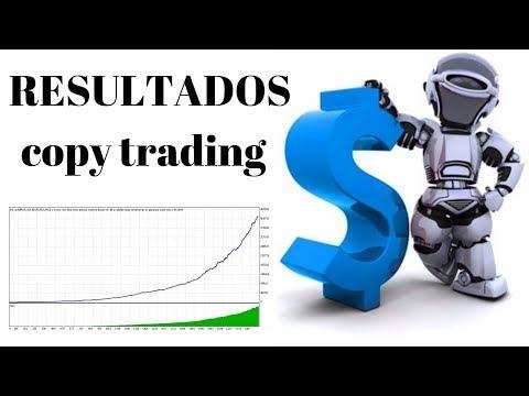 resultados-copy-trading-15-dias