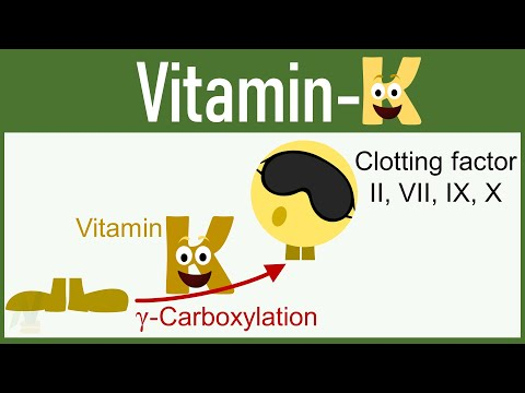 Vitamin K: Biochemistry/Pharmacology