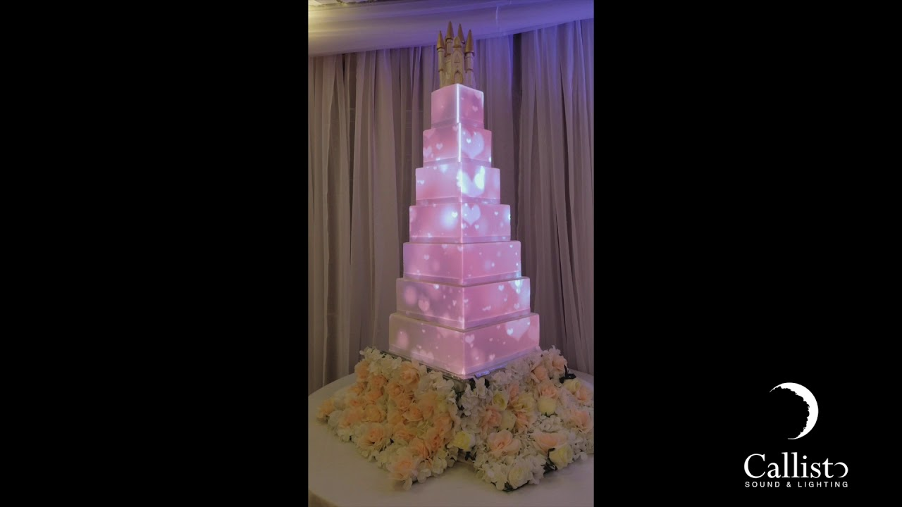 Wedding Cake Mapping
