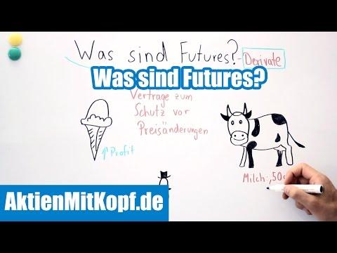 Futures Definition auf Deutsch - Futures einfach erklärt in 4 Minuten