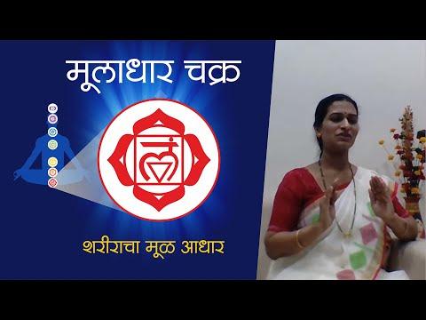 Muladhar Chakra Meditation ( मूलाधार चक्र मेडीटेशन )