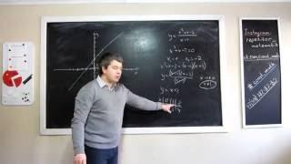 Построение графиков   занятие 3   алгебраические дроби