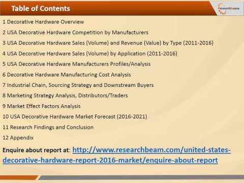 United States Decorative Hardware Market -Analysis by Effect Factors & Forecast 2021