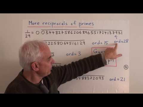 Reciprocals, powers of 10, and Euler's totient function I   Data Structures Math Foundations