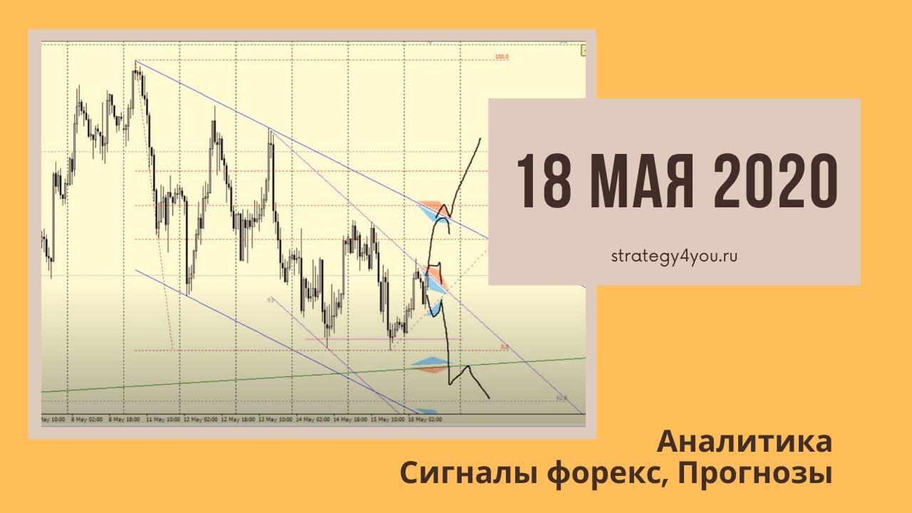 прогнозы форекс на 9 мая