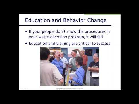 Strategies to Eliminate Waste and Achieve Zero Waste