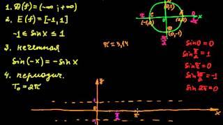 §151 Функция y=sin x