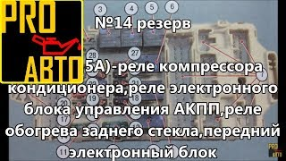МИЦУБИСИ ЛАНСЕР 9, БЛОК ПРЕДОХРАНИТЕЛЕЙ В САЛОНЕ