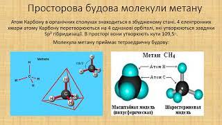 хімія 9 кл Метан