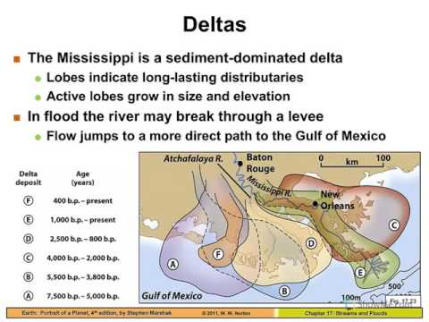 Physical Geology: Rivers, meandering rivers & deltas