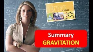 Summary GRAVITATION Physics