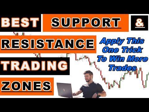 Pro Trader Report - Episode #1 (Support & Resistance Secrets)