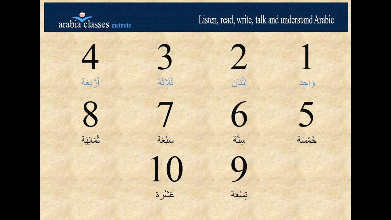 Arabic numbers with arabiya classes institute ( 23 - 230 )