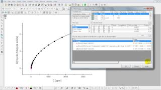 Langmuir-Freundlich model Fitting in OriginLab (3 isotherms)