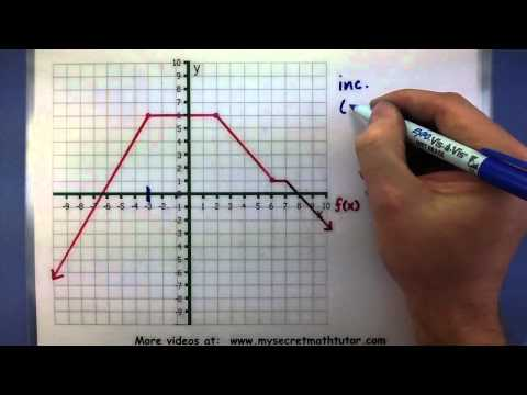 Pre-Calculus - Identify where a function is increasing decreasing or constant from the graph