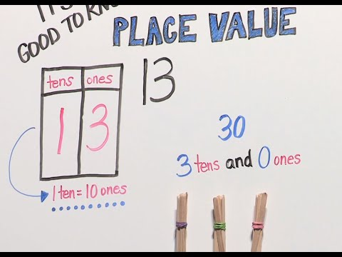 Understanding Place Value | Good To Know | WSKG - YouTube