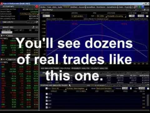 Providers of binary options and forex products