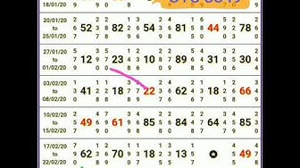 Bhoothnath Day 24/02/2020