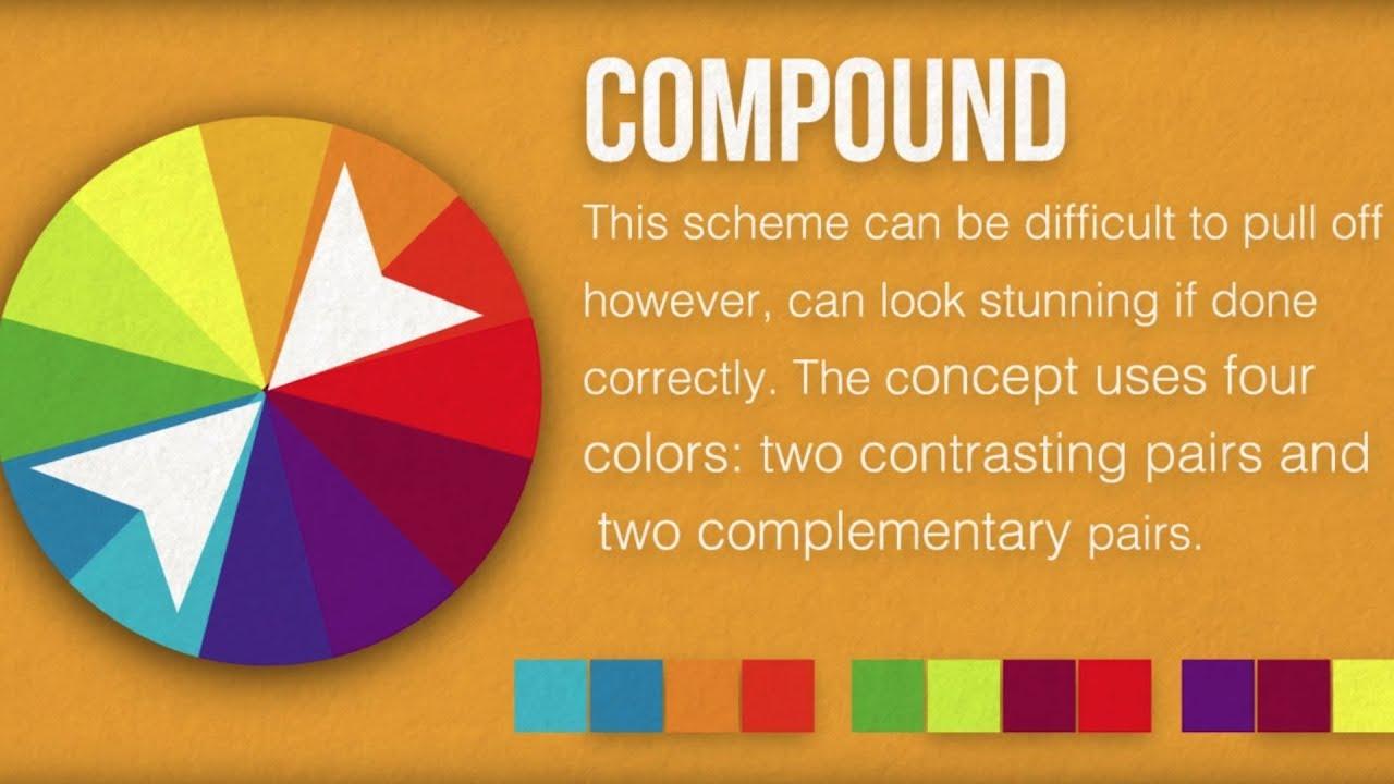 Colors for professional website - Color Psychology In Web Design