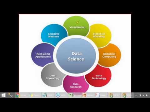 Data Science Training Demo Video