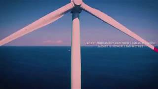Cover images Our parent company Iberdrola inaugurated the Wikinger offshore wind farm in Germany