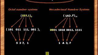 005   Двоичная, восьмеричная и шестнадцатеричная системы счисления