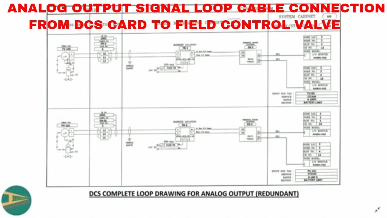 Analog Output 4 20ma Complete Loop Drawing From Dcs To Field Instrument Guru