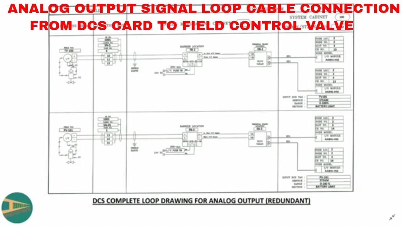 medium resolution of dcs wiring diagram wiring diagram centre field wiring diagram instrument