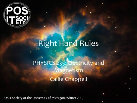 Right Hand Rule - Keeping them all straight!