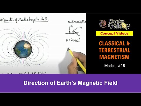 16. Physics | Terrestrial Magnetism | Direction of Earth's Magnetic Field | by Ashish Arora